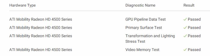 Check Dell PC for CPU, RAM, SSD Errors (13)