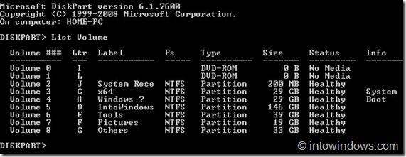 Ocultar unidades mediante el símbolo del sistema en Windows 7