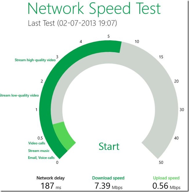 Network Speed Test For Windows 8 Picture1
