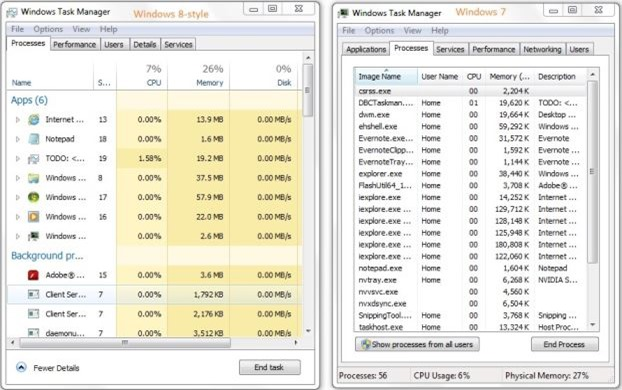 Administrador de tareas de Windows 8 para Windows 7 Picture6