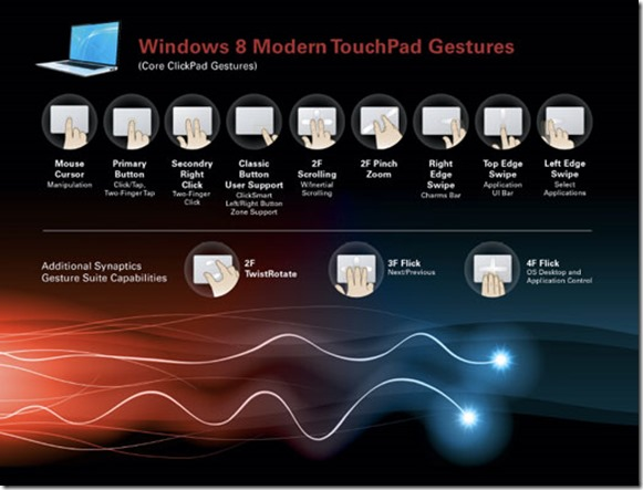 Windows 8 touchpad gestures