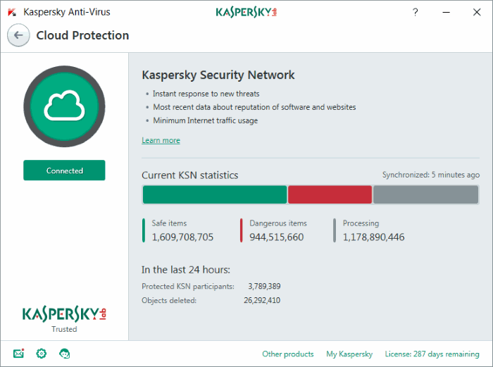download kaspersky antivirus for Windows 10