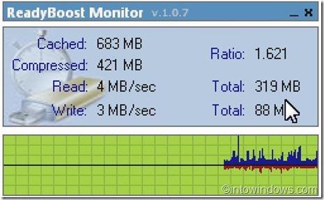 Ready boost monitor