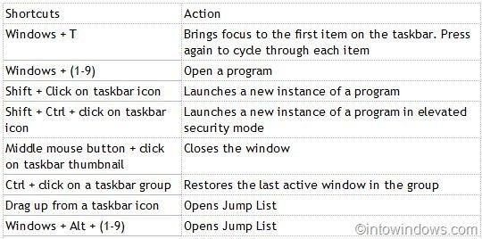 Teclado de acceso directo para abrir rápidamente una Jump List en Windows 7 pic1